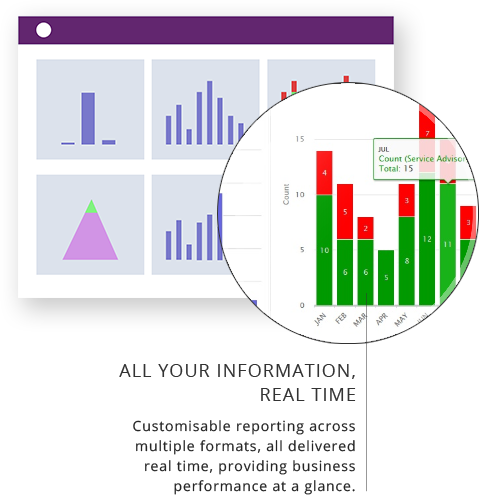 Freedom Insight data management